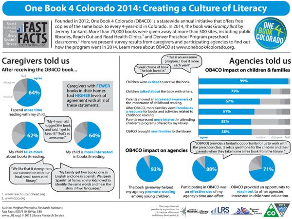 LRS OB4C 2014 Survey