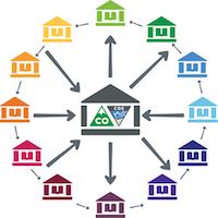 resourcesharinggraphic-1