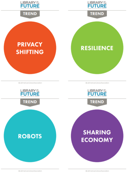 Screenshot of Future Trends cards from the Center for the Future of Libraries
