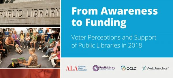 From Awareness to Funding, Voter Perceptions of Public Libraries